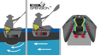 sevy-spension.jpg